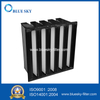 610X610X292mm HVAC System 99.995% H14 HEPA Air Filters